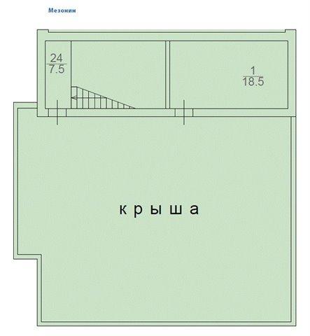 Продажа готового бизнеза в Санкт-Петербурге